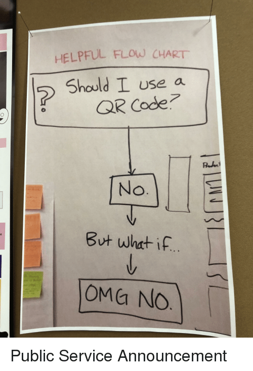 HELPFUL FLOW CHART Should I Use a QR Code? But What if OMa