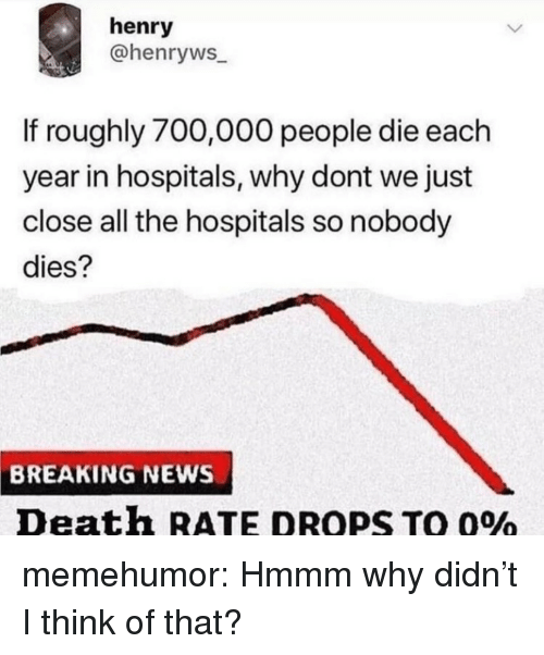 News, Tumblr, and Blog: henry  @henryWS  If roughly 700,000 people die each  year in hospitals, why dont we just  close all the hospitals so nobody  dies?  BREAKING NEWs  Death RATE DROPS TO 000 memehumor:  Hmmm why didn't I think of that?