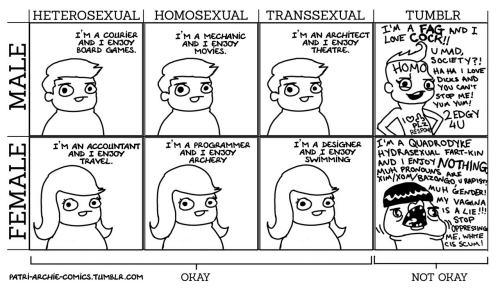 transsexual: HETEROSEXUALIHOMOSEXUAL TRANSSEXUAL  TUMBLR  I'MAN ARCHİTECT  IMACOURIER  AND I ENSO  BOARD GAMES  OVE ACR  IMA MECHANIC  AND ENSOY  THEATRE  MOVIES  U MAD,  SOCIETY?!  VlOMO HA A I Love  Dicxs AND  YOU CAN'T  STOP ME!  YUM Yun!  IMAPROGRAMMER  z'M A DESIGNER |11m A QUADRODYKE  I M AN ACCOUNTANT  AND I ENSOYHDRASExUAL FART-KIN  TRAVEL  ARCHERY  SWIMMING  PRONOUNS ARE  MuH cENDER!  MY VAGANA  S A LiE!!!  STOP  OPPRESSW  ME, WHTE  CiS ScuM!  PATRİ-ARCHİE-COMİCS.TUMBLR.COM  OKAY  NOT OKAY