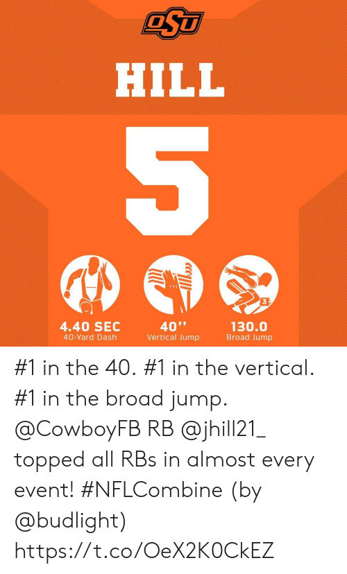 """Topped: HILL  3  4.40 SEC  40-Yard Dash  40""""  Vertical Jump  130.0  Broad Jump #1 in the 40. #1 in the vertical. #1 in the broad jump.  @CowboyFB RB @jhill21_  topped all RBs in almost every event! #NFLCombine  (by @budlight) https://t.co/OeX2K0CkEZ"""