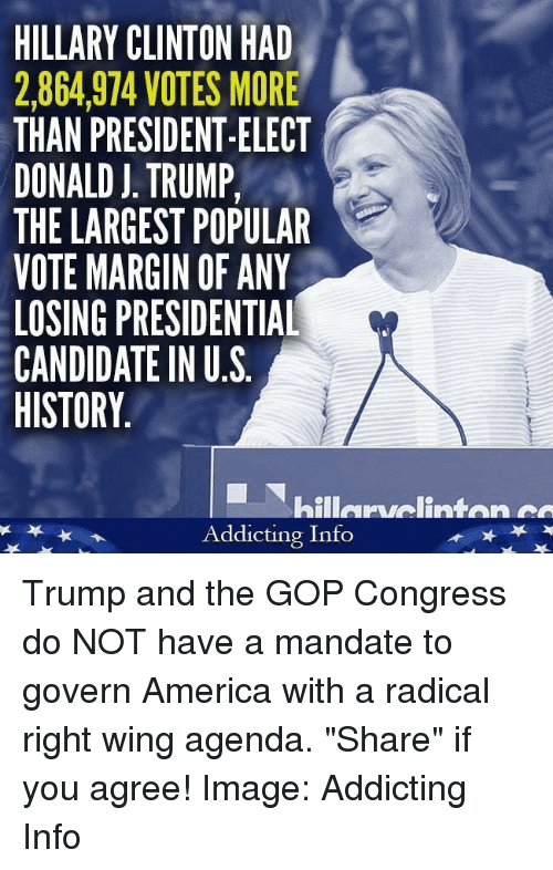 "Presidential Candidates: HILLARY CLINTON HAD  2,864,974 VOTES MORE  THAN PRESIDENT-ELECT  DONALD J. TRUMP,  THE LARGEST POPULAR  VOTE MARGIN OF ANY  LOSING PRESIDENTIAL  CANDIDATE IN U.S  HISTORY  hillervelinten  Addicting Info Trump and the GOP Congress do NOT have a mandate to govern America with a radical right wing agenda. ""Share"" if you agree!   Image: Addicting Info"