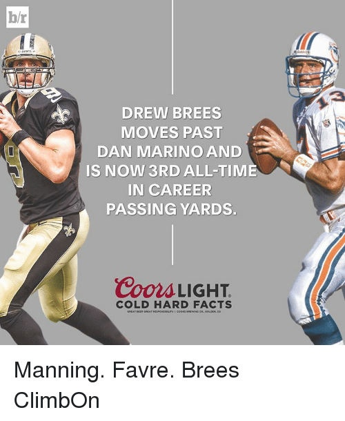 Facts, Sports, and Drew Brees: hlr  DREW BREES  MOVES PAST  DAN MARINO AND  IS NOW 3RD ALL TIME  IN CAREER  PASSING YARDS.  Coor LIGHT  COLD HARD FACTS Manning. Favre. Brees ClimbOn