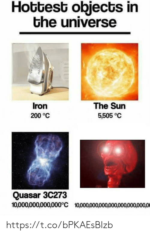 Sun, The Sun, and Iron: Hottest objects in  the universe  Iron  The Sun  200 °C  5,505 °C  Quasar 3C273  10,000,000,000,000°C 10,000,000,000,000,000,000,000,00 https://t.co/bPKAEsBIzb