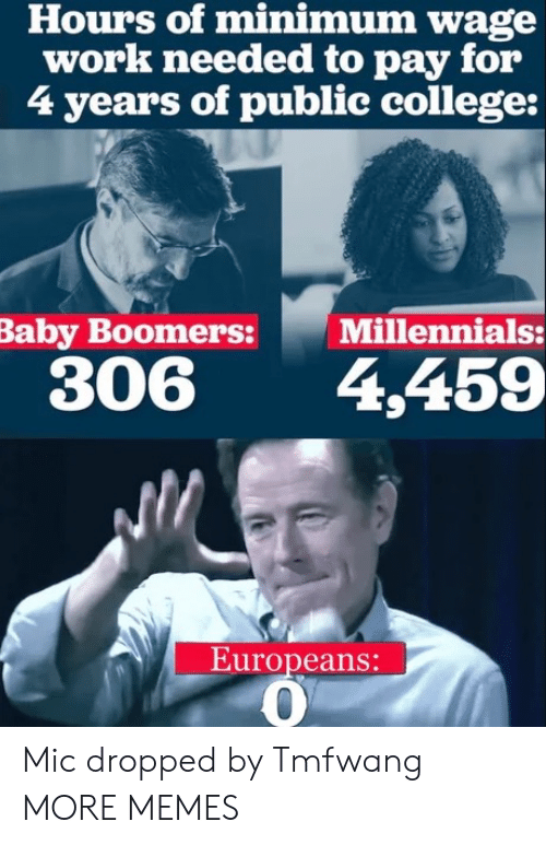 Minimum Wage: Hours of minimum wage  work needed to pay for  4 years of public college:  Baby Boomers:  Millennials:  306  4,459  Europeans: Mic dropped by Tmfwang MORE MEMES