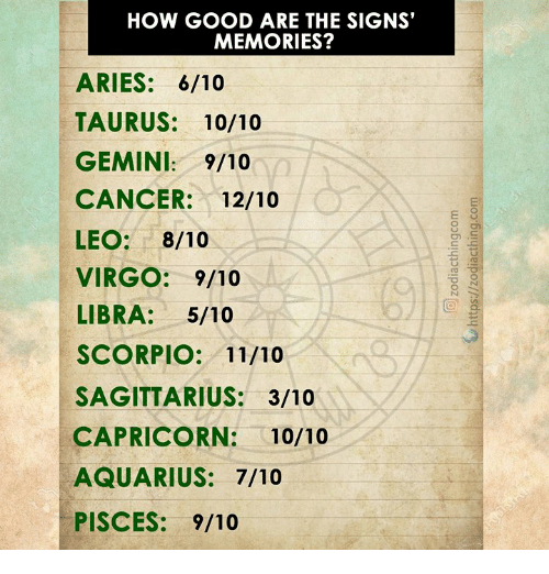 the signs are good