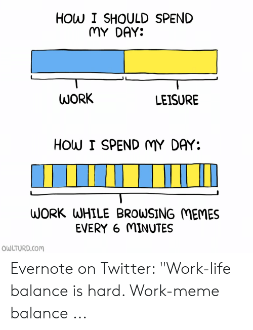 "Hard Work Meme: HOW I SHOULD SPEND  MY DAY:  WORK  LEISURE  HOW I SPEND MY DAY:  WORK WHILE BROWSING MEMES  EVERY 6 MINUTES  OWLTURD.com Evernote on Twitter: ""Work-life balance is hard. Work-meme balance ..."
