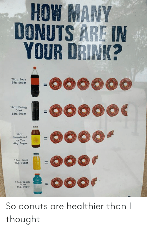 soda: HOW MANY  DONUTS ARE IN  YOUR DRINK?  -000000  20oz. Soda  65g. Sugar  16oz. Energy  Drink  62g. Sugar  160z  Sweetened  Ice Tea  46g. Sugar  12oz. Juice  36g. Sugar  20oz. Sports  Drink  36g. Sugar  II  II  II  II  II So donuts are healthier than I thought