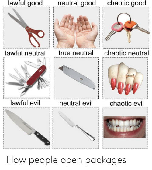 open: How people open packages