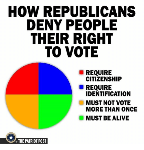 deny: HOW REPUBLICANS  DENY PEOPLE  THEIR RIGHT  TO VOTE  REQUIRE  CITIZENSHIP  REQUIRE  IDENTIFICATION  MUST NOT VOTE  MORE THAN ONCE  MUST BE ALIVE  THE PATRIOT POST