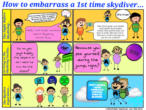 """skydive: How to embarrass a 1st time skydiver...  ?!?! ?  Did you knouw when you skydive  you have to wear a diaper?  Because you piss yourself  during the free fall...  It's true!  Yeah, it's because your bladder  can't handle the pressure  caused when gravity pulls you  back to earth with Such force  Therefore, it letsloose and you  pee all over yourSelf!  DAD  BRO  Well,  Super excited  about skydiving  DAD  I was  tomorrow...  M  T77  Skydivers Pee yourself  during the  Весаизе чоu  So, do  Jou  You'd be  the first!  guys supply  the diapers or  Check In  do I need to  6  jump, right?  run to the  store?  YOU  take  her  SHE CAN  NO,  GO WITH  МЕ,  LOSERS..  YOU!  Don'T WORRY,  THAVE  comPLETe  CONTROL  OVER mY  BLADDER  A  r/sketchdaily """"skydiving"""" July 18th 2019  The Skydive  Experience...  Arriving at the  Skydiving Facility...  The Night Before  Skydiving..."""