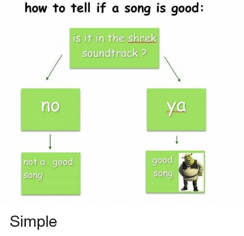Memes, Shrek, and Good: how to tell if a song is good:  is it in the shrek  soundtrack ?  no  ya  not a good  Song  good  song Simple