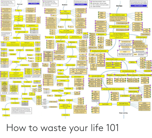 Your: How to waste your life 101