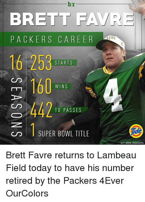 Sports, Super Bowl, and Bowling: hr  BRETT FAR  PACKERS CAREER  PHS  STARTS  WINS  TD PASS E S  lide  Cna SUPER BOWL TITLE  H/T @BR INSIGHTS Brett Favre returns to Lambeau Field today to have his number retired by the Packers 4Ever OurColors