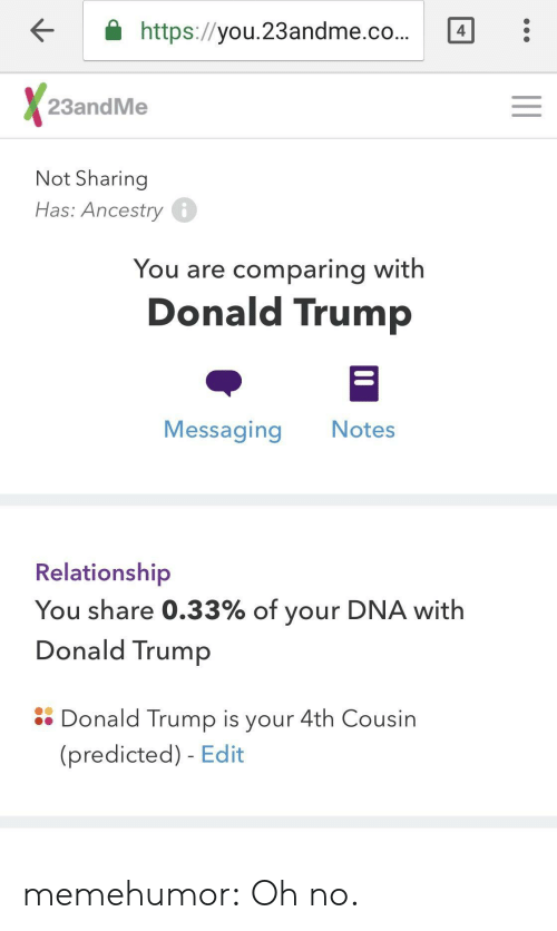 Donald Trump, Target, and Tumblr: https://you.23andme.co... 4  23andMe  Not Sharing  Has: Ancestry  You are comparina with  Donald Trump  MessagingNotes  Relationship  You share 0.33% of your DNA with  Donald Trump  Donald Trump is your 4th Cousin  (predicted) - Edit memehumor:  Oh no.
