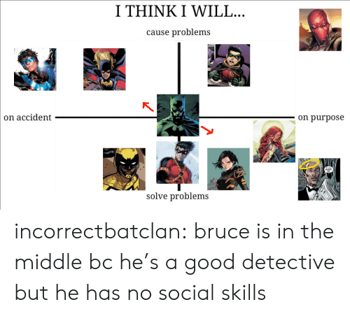 Skills: IΤHNKI WILL ...  cause problems  on purpose  on accident  solve problems incorrectbatclan: bruce is in the middle bc he's a good detective but he has no social skills