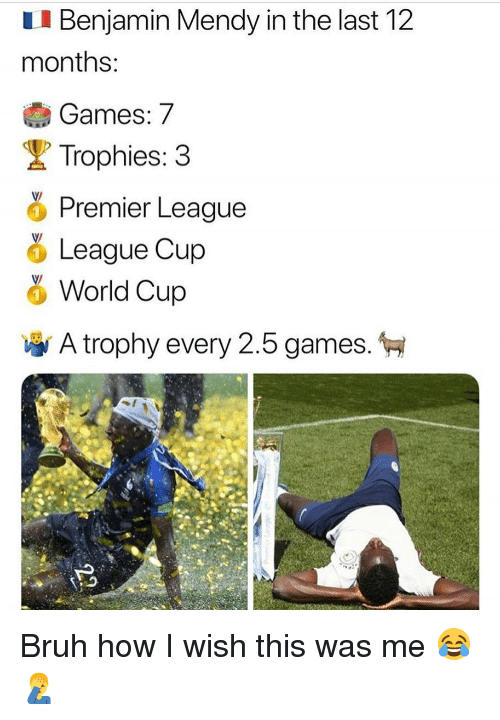 Bruh, Premier League, and Soccer: I Benjamin Mendy in the last 12  months  Games: 7  Trophies: 3  Premier League  %League Cup  0  World Cup  A trophy every 2.5 games. Bruh how I wish this was me 😂🤦‍♂️
