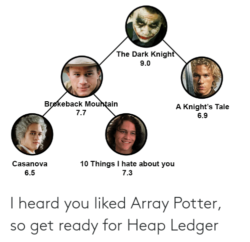 get ready: I heard you liked Array Potter, so get ready for Heap Ledger