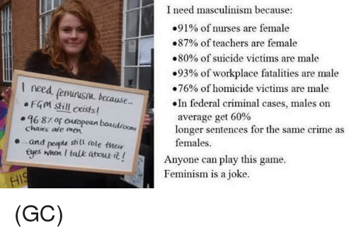 Femination: I need masculinism because:  .91% of nurses are female  .87% of teachers are female  .80% of suicide victims are male  .93% of workplace fatalities are male  I need feminism because-  .76% of homicide victims are male  In federal criminal cases, males on  F401 still exists!  q6.8r or european longer sentences for the same crime as  chairs are boaudnoons average get 60%  o..and peapu stilt oole tucir  females.  eges when I talk about it!  s Anyone can play this game.  Feminism is a joke. (GC)