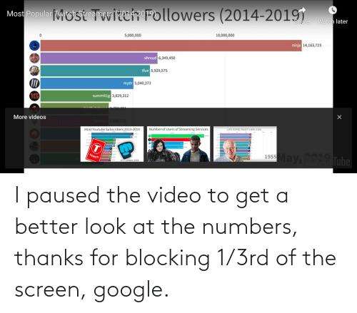 Better Look: I paused the video to get a better look at the numbers, thanks for blocking 1/3rd of the screen, google.