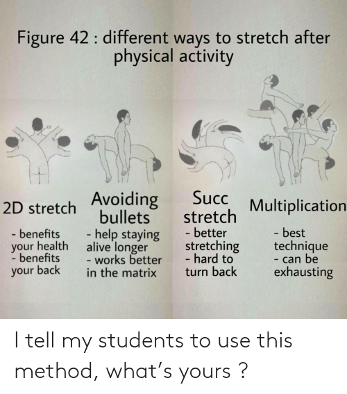 students: I tell my students to use this method, what's yours ?
