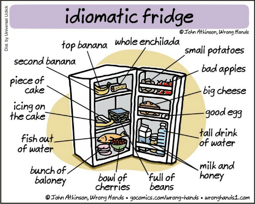 Cherries: idiomatic fridge  Tohn Atkinson, Wrong Hands  Whole enchilada  small potatoes  second banana  bad apples  piece of  big cheese  good egg  cake  cing on  the cake  fish out  of water  tall drink  of water  milk and  bunch of  baloney cherries beans  bowl of full ofhoney  Tohn Atkinson, Wrong Hands gocomics.comlwrong-hands wronghands1.com
