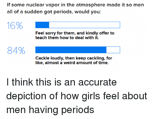 Girls, Sorry, and Weird: If some nuclear vapor in the atmosphere made it so men  all of a sudden got periods, would you:  Feel sorry for them, and kindly offer to  teach them how to deal with it.  Cackle loudly, then keep cackling, for  like, almost a weird amount of time. I think this is an accurate depiction of how girls feel about men having periods