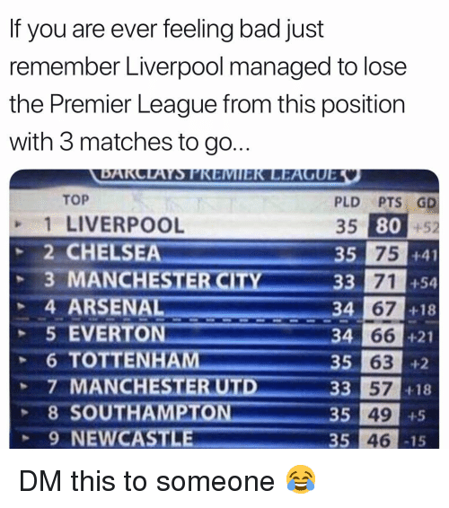 Arsenal, Bad, and Chelsea: If you are ever feeling bad just  remember Liverpool managed to lose  the Premier League from this position  with 3 matches to go.  TOP  PLD PTS GD  1 LIVERPOOL  2 CHELSEA  80  35  33 71 +54  34 66 +21  +52  35 75 +4  4 ARSENAL  5 EVERTON  CC67 +18  35 63  +18  8 SOUTHAMPTON  9 NEWCAST  5 49  35 46-15 DM this to someone 😂