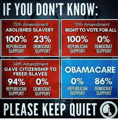 Anaconda, Obamacare, and Quiet: IF YOU DON'T KNOW:  13th Amendment  ABOLISHED SLAVERY  15th Amendment  RIGHT TO VOTE FOR ALL  11  100% 23% 11 100% 0%  REPUBLICAN DEMOCRAT  SUPPORT SUPPORT  REPUBLICAN DEMOCRAT  SUPPORT SUPPORT  14th Amendment  FREED SLAVES  VR CTNSH TO OBAMACARE  94% 0%  REPUBLICAN DEMOCRAT  SUPPORT SUPPORT  REPUBLICAN DEMOCRAT  SUPPORT SUPPORT  PLEASE KEEP QUIET Q