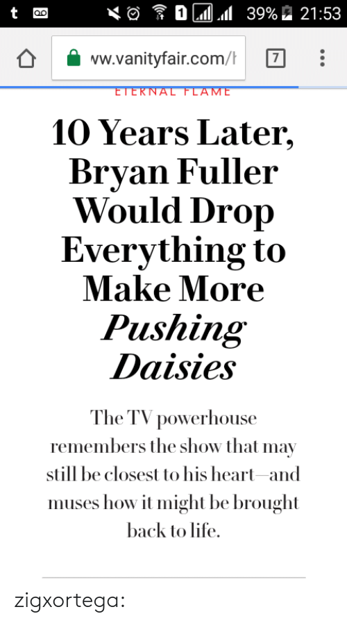 fuller: il,11  t  39%  21:53  vw.vanityfair.com/t 7  10 Years Later,  Brvan Fuller  Would Drop  Everything to  Make More  Pushing  Daisies  The TV powerhouse  remembers the show that may  still be closest to his heart-and  muses how it might be brought  back to life. zigxortega: