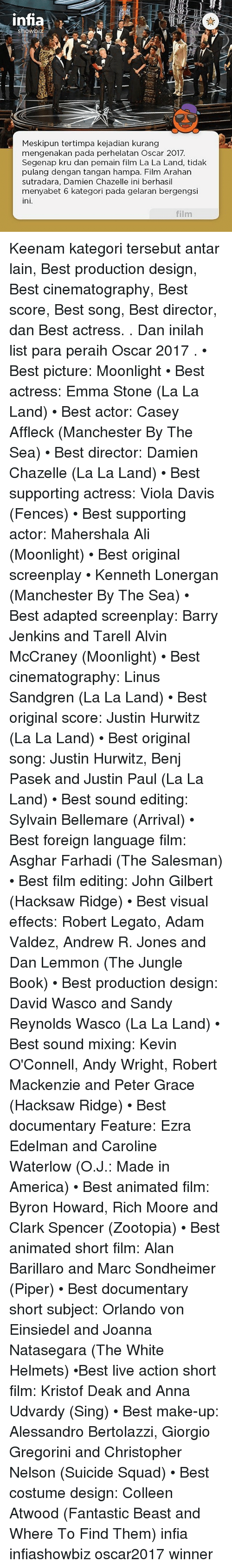 best animes: infia  Meskipun tertimpa kejadian kurang  mengenakan pada perhelatan Oscar 2017.  Segenap kru dan pemain film La La Land, tidak  pulang dengan tangan hampa. Film Arahan  sutradara, Damien Chazelle ini berhasil  menyabet 6 kategori pada gelaran bergengsi  ini.  film Keenam kategori tersebut antar lain, Best production design, Best cinematography, Best score, Best song, Best director, dan Best actress. . Dan inilah list para peraih Oscar 2017 . • Best picture: Moonlight • Best actress: Emma Stone (La La Land) • Best actor: Casey Affleck (Manchester By The Sea) • Best director: Damien Chazelle (La La Land) • Best supporting actress: Viola Davis (Fences) • Best supporting actor: Mahershala Ali (Moonlight) • Best original screenplay • Kenneth Lonergan (Manchester By The Sea) • Best adapted screenplay: Barry Jenkins and Tarell Alvin McCraney (Moonlight) • Best cinematography: Linus Sandgren (La La Land) • Best original score: Justin Hurwitz (La La Land) • Best original song: Justin Hurwitz, Benj Pasek and Justin Paul (La La Land) • Best sound editing: Sylvain Bellemare (Arrival) • Best foreign language film: Asghar Farhadi (The Salesman) • Best film editing: John Gilbert (Hacksaw Ridge) • Best visual effects: Robert Legato, Adam Valdez, Andrew R. Jones and Dan Lemmon (The Jungle Book) • Best production design: David Wasco and Sandy Reynolds Wasco (La La Land) • Best sound mixing: Kevin O'Connell, Andy Wright, Robert Mackenzie and Peter Grace (Hacksaw Ridge) • Best documentary Feature: Ezra Edelman and Caroline Waterlow (O.J.: Made in America) • Best animated film: Byron Howard, Rich Moore and Clark Spencer (Zootopia) • Best animated short film: Alan Barillaro and Marc Sondheimer (Piper) • Best documentary short subject: Orlando von Einsiedel and Joanna Natasegara (The White Helmets) •Best live action short film: Kristof Deak and Anna Udvardy (Sing) • Best make-up: Alessandro Bertolazzi, Giorgio Gregorini and Christopher Nelson (Suicide Squad) • Best costume design: Colleen Atwood (Fantastic Beast and Where To Find Them) infia infiashowbiz oscar2017 winner
