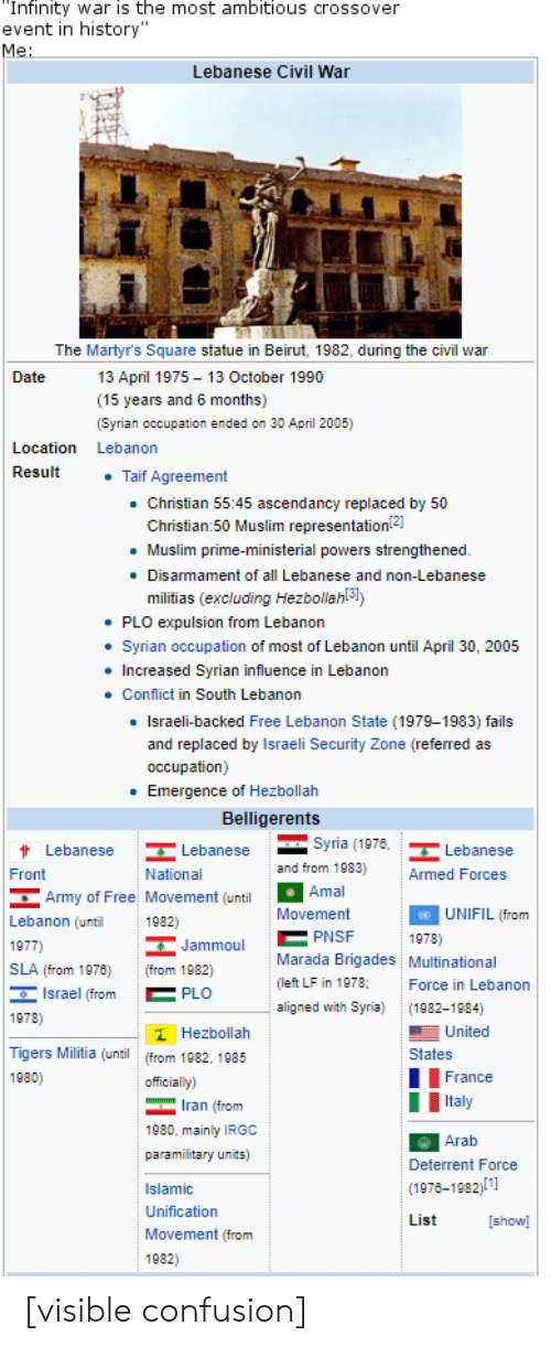"Militia, Muslim, and Army: Infinity war is the most ambitious crossover  event in history""  Lebanese Civil War  The Martyr's Square statue in Beirut, 1982, during the civil war  Date  13 April 1975 13 October 1990  (15 years and 6 months)  Syrian occupation ended on 30 April 2005)  Location Lebanon  Result  . Taif Agreement  . Christian 55:45 ascendancy replaced by 50  Christian:50 Muslim representation  Muslim prime-ministerial powers strengthened  Disarmament of all Lebanese and non-Lebanese  militias (excluding Hezbollahl  PLO expulsion from Lebanon  . Syrian occupation of most of Lebanon until April 30, 2005  e Increased Syrian influence in Lebanon  . Conflict in South Lebanon  . Israeli-backed Free Lebanon State (1979-1983) fails  and replaced by Israeli Security Zone (referred as  occupation)  . Emergence of Hezbollah  Belligerents  t Lebanese  Front  Lebanese Syria (1978,  Lebanese  Armed Forces  National  and from 1983)  Army of Free Movement (untilAma  Movement  UNIFIL (from  Lebanon (until  1977)  SLA (from 1978) from 1982)  1982)  Jammoul  PNSF  1978)  
