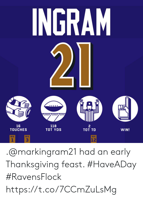 tot: INGRAM  21  118  TOT YDS  16  TOUCHES  2  TOT TD  WIN!  WK  WK  WK  12  1  3 .@markingram21 had an early Thanksgiving feast. #HaveADay #RavensFlock https://t.co/7CCmZuLsMg
