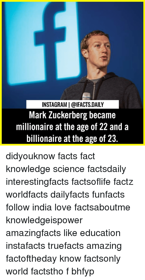 Facts, Instagram, and Love: INSTAGRAM |@IFACTS.DAILY  Mark Zuckerberg became  millionaire at the age of 22 and a  billionaire at the age of 23. didyouknow facts fact knowledge science factsdaily interestingfacts factsoflife factz worldfacts dailyfacts funfacts follow india love factsaboutme knowledgeispower amazingfacts like education instafacts truefacts amazing factoftheday know factsonly world factstho f bhfyp