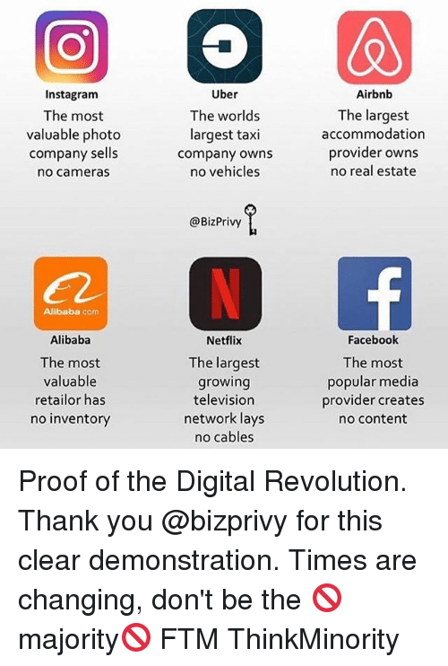 Proofs: Instagram  The most  valuable photo  company sells  no cameras  Uber  The worlds  largest taxi  company owns  no vehicles  Airbnb  The largest  accommodation  provider owns  no real estate  @BizPrivy  Alibaba com  Alibaba  The most  valuable  retailor has  no inventory  Netflix  The largest  growing  televisiorn  network lays  no cables  Facebook  The most  popular media  provider creates  no content Proof of the Digital Revolution. Thank you @bizprivy for this clear demonstration. Times are changing, don't be the 🚫majority🚫 FTM ThinkMinority