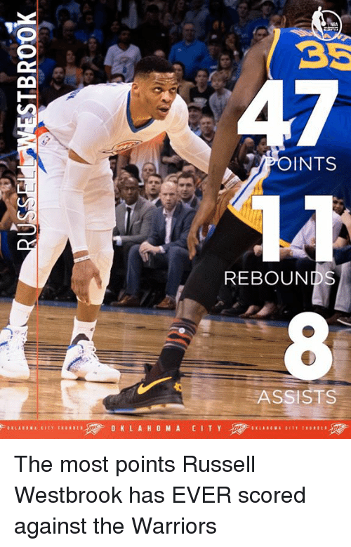 Russel Westbrook: INTS  REBOUNDS  ASSIST  O K L A H O M A  CITY The most points Russell Westbrook has EVER scored against the Warriors