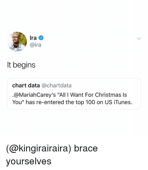 """All I Want for Christmas Is You, Anaconda, and Christmas: Ira  @ira  It begins  chart data @chartdata  .@MariahCarey's """"All I Want For Christmas Is  You"""" has re-entered the top 100 on US iTunes. (@kingirairaira) brace yourselves"""