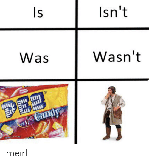 Candy: Is  Isn't  Was  Wasn't  DEE  Candy meirl