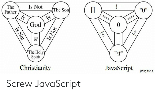 """Christianity: Is Not  The  Father  Is  The Son  """"O""""  Is  God  The Holy  Spirit  """"It""""  Christianity  JavaScript  @hsjoihs  Is Not  Is  Is Not Screw JavaScript"""