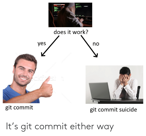 way: It's git commit either way