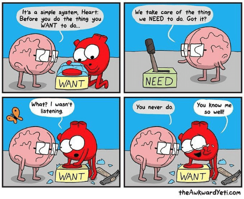 You Know Me: It's a simple system, Heart:  Before you do the thing you  WANT to do...  We take care of the thing  we NEED to do. Got it?  N)  L |WANT  NEED  What? I wasn't  listening  You know me  so well  You never do.  I WANT  I WANT  theAwkwardYeti.com