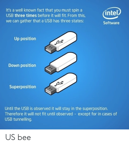 usb: It's a well known fact that you must spin a  (intel  USB three times before it will fit. From this,  we can gather that a USB has three states:  Software  Up position  Down position  Superposition  Until the USB is observed it will stay in the superposition.  Therefore it will not fit until observed except for in cases of  USB tunnelling. US bee