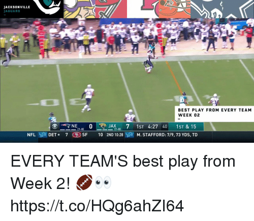 Memes, Best, and 🤖: JACKSONVILLE  JAGUARS  BEST PLAY FROM EVERY TEAM  WEEK 02  JAX7 1ST 4:27 40 1ST & 15  NFLDET. 7 S10 2ND 10:28M. STAFFORD: 7/9, 73 YDS, TO EVERY TEAM'S best play from Week 2! 🏈👀 https://t.co/HQg6ahZI64