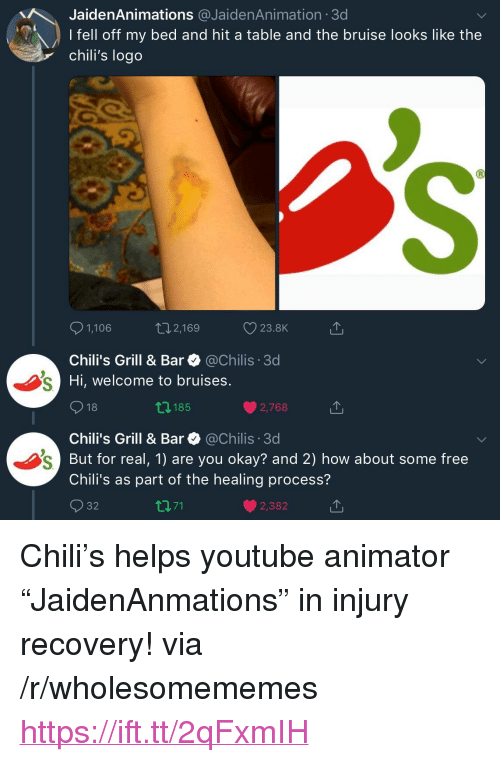 "Chilis, youtube.com, and Free: JaidenAnimations @JaidenAnimation 3d  Ifell off my bed and hit a table and the bruise looks like the  chili's logo  1,106  t02,169  23.8K  Chili's Grill & Bar  @Chilis. 3d  Hi, welcome to bruises  t185  2,768  Chili's Grill & Bar @Chilis 3d  But for real, 1) are you okay? and 2) how about some free  Chili's as part of the healing process?  32  t7,71  2,382 <p>Chili's helps youtube animator ""JaidenAnmations"" in injury recovery! via /r/wholesomememes <a href=""https://ift.tt/2qFxmIH"">https://ift.tt/2qFxmIH</a></p>"