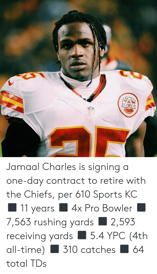 Sports, Chiefs, and Time: Jamaal Charles is signing a one-day contract to retire with the Chiefs, per 610 Sports KC  ◼️ 11 years ◼️ 4x Pro Bowler ◼️ 7,563 rushing yards ◼️ 2,593 receiving yards ◼️ 5.4 YPC (4th all-time) ◼️ 310 catches ◼️ 64 total TDs