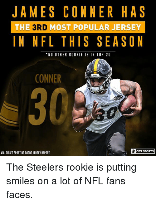 nfl fans: JAMES CONNER HAS  THE 3RD MOST POPULAR JERSEY  IN NFLTHIS SEASON  NO OTHER ROOKIE IS IN TOP 20  CONNER  Stooleru  CBS SPORTS  VIA: DICK'S SPORTING GOODS JERSEY REPORT The Steelers rookie is putting smiles on a lot of NFL fans faces.