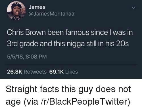 Blackpeopletwitter, Chris Brown, and Facts: James  @JamesMontanaa  Chris Brown been famous since I was in  3rd grade and this nigga still in his 20s  5/5/18, 8:08 PM  26.8K Retweets 69.1K Likes Straight facts this guy does not age (via /r/BlackPeopleTwitter)