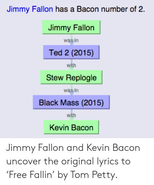tom petty: Jimmy Fallon has a Bacon number of 2.  Jimmy Fallon  was in  Ted 2 (2015)  with  Stew Replogle  was in  Black Mass (2015)  with  Kevin Bacon Jimmy Fallon and Kevin Bacon uncover the original lyrics to 'Free Fallin' by Tom Petty.