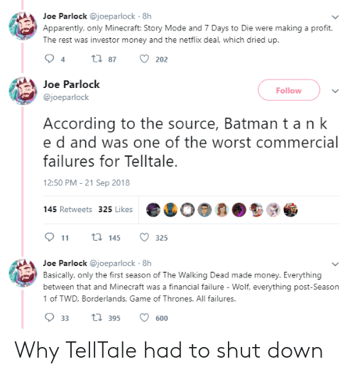 Apparently, Batman, and Game of Thrones: Joe Parlock @joeparlock 8h  Apparently, only Minecraft: Story Mode and 7 Days to Die were making a profit.  The rest was investor money and the netflix deal, which dried up  tl 87  202  4  Joe Parlock  Follow  @joeparlock  According to the source, Batman t a n k  e d and was one of the worst commercial  failures for Telltale.  12:50 PM -21 Sep 2018  145 Retweets 325 Likes  911 145 325  Joe Parlock @joeparlock 8h  Basically, only the first season of The Walking Dead made money. Everything  between that and Minecraft was a financial failure - Wolf, everything post-Season  1 of TWD, Borderlands, Game of Thrones. All failures.  033  395  600 Why TellTale had to shut down