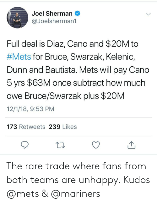 Sherman: Joel Sherman  @Joelsherman1  Full deal is Diaz, Cano and $20M to  #Mets for Bruce, Swarzak, Kelenic,  Dunn and Bautista. Mets will pay Cano  5 yrs $63M once subtract how much  owe Bruce/Swarzak plus $20M  12/1/18, 9:53 PM  173 Retweets 239 Likes The rare trade where fans from both teams are unhappy. Kudos @mets & @mariners