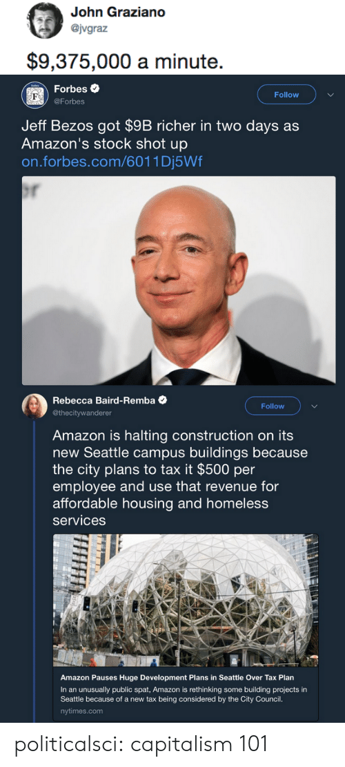 Amazon, Homeless, and Jeff Bezos: John Graziando  @jvgraz  $9,375,000 a minute.   Forbes  @Forbes  Follow  Jeff Bezos got $9B richer in two days as  Amazon's stock shot up  on.forbes.com/6011Di5Wf   Rebecca Baird-Remba  @thecitywanderer  Follow  Amazon is halting construction on its  new Seattle campus buildings because  the city plans to tax it $500 per  employee and use that revenue for  affordable housing and homeless  services  -c  Amazon Pauses Huge Development Plans in Seattle Over Tax Plan  In an unusually public spat, Amazon is rethinking some building projects in  Seattle because of a new tax being considered by the City Council.  nytimes.com politicalsci:  capitalism 101